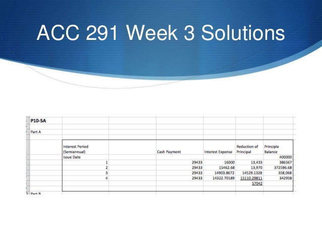 acc 291 week 2 problems and assignments Acc 291 this course provides a wide range of university students-centered service slideshare uses cookies to improve functionality and performance, and to provide you with relevant advertising if you continue browsing the site, you agree to the use of cookies on this website.