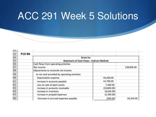 Acc 291 week 3 indidual statement of cash flow