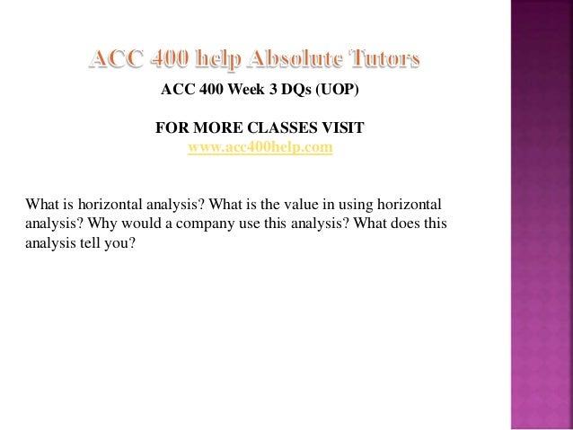 ACC 400 AID Learning for leading/acc400aiddotcom