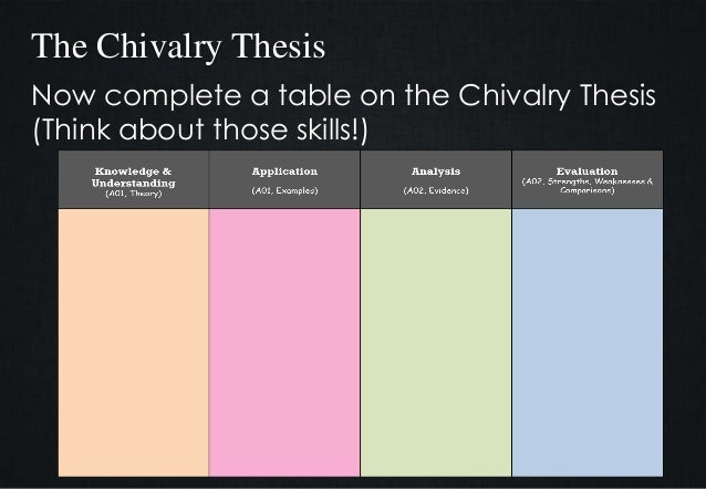 chivalry thesis crime Crime and deviance with theory and methods  q4- 30 marks: essay question,  strengths and weaknesses of a perspective or  pollack and chivalry thesis.