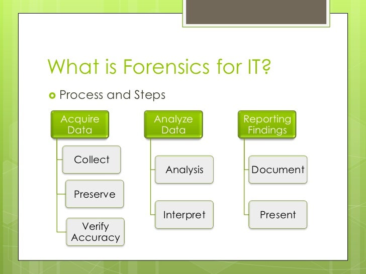 What is Forensics for IT?<br />Process and Steps<br />