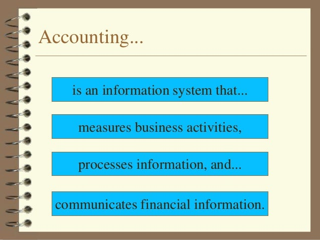 accounting and business environment Chapter 1 the changing role of managerial accounting in a dynamic business environment chapter 2 basic cost management concepts and accounting for mass customization.