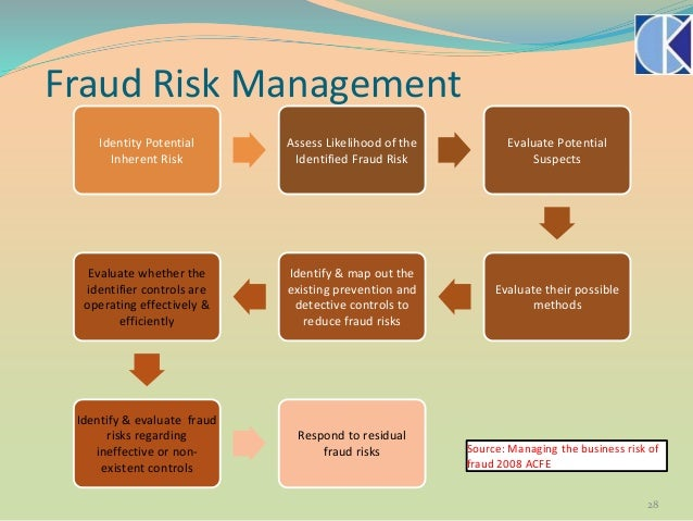 managing the business risk of fraud a practical guide pdf
