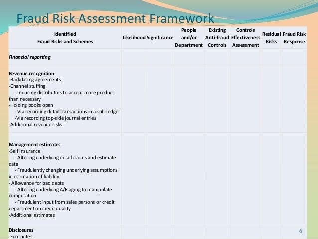 Acca iia singapore seminar 2015 part 3 fraud risk assessment fraud risk assessment maxwellsz