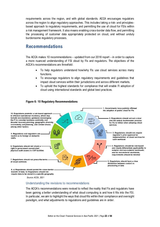 Better on the Cloud: Financial Services in Asia Pacific 2021 | Page 22 of 94 requirements across the region, and with glob...