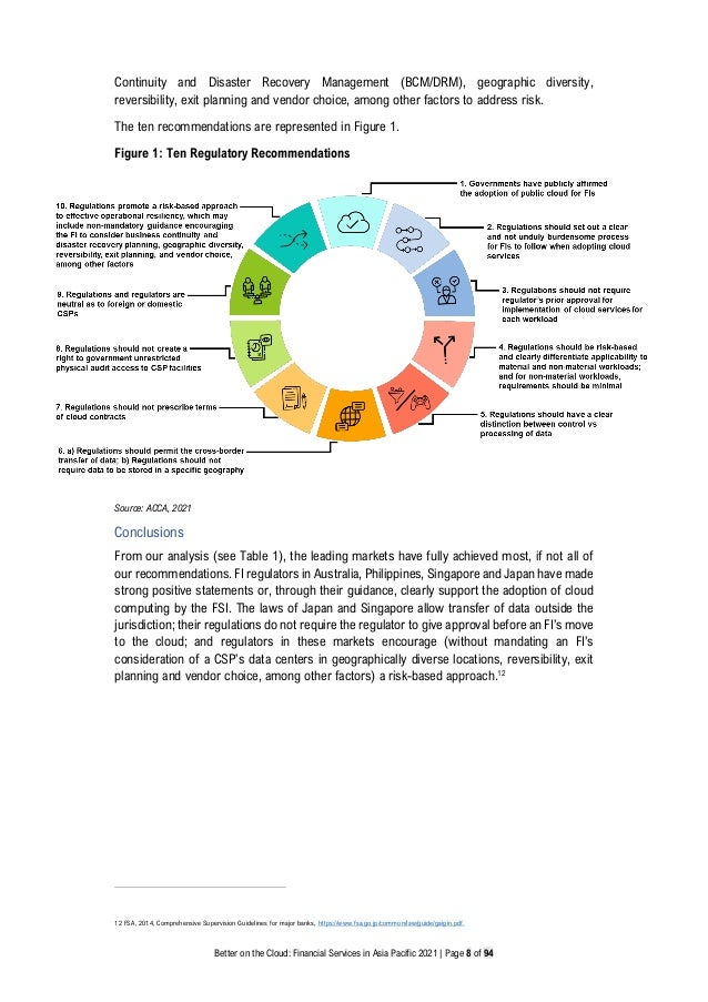 Better on the Cloud: Financial Services in Asia Pacific 2021 | Page 8 of 94 Continuity and Disaster Recovery Management (B...
