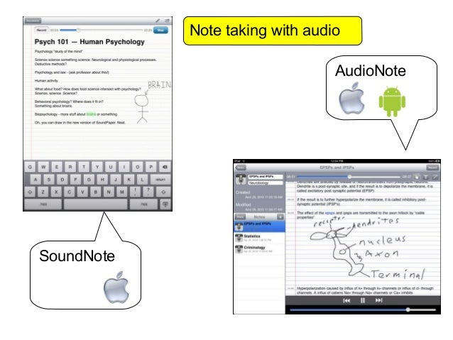 Note taking with audio                                 AudioNoteSoundNote