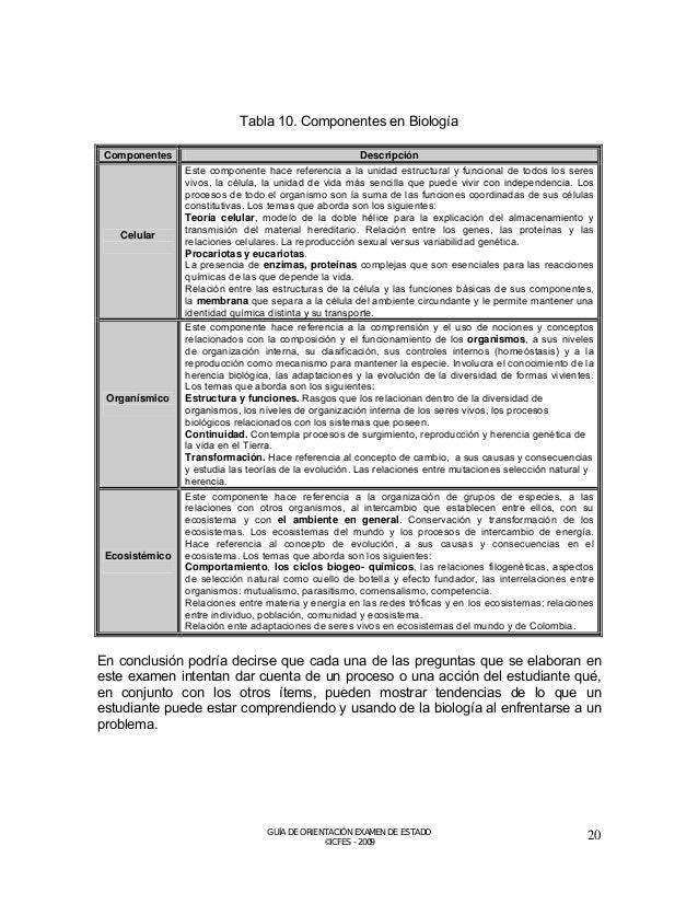 Prueba de Ciencias Sociales  La prueba de ciencias sociales parte de una reflexión sobre los Lineamientos y los Estándares...