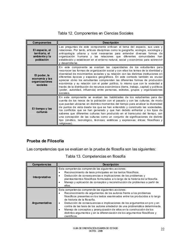 Propositiva  Esta competencia comprende las siguientes acciones:  • Reconocimiento de respuestas dadas desde la filosofía ...