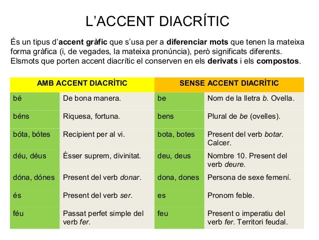 L'ACCENT DIACRÍTIC És un tipus d'accent gràfic que s'usa per a diferenciar mots que tenen la mateixa forma gràfica (i, de ...
