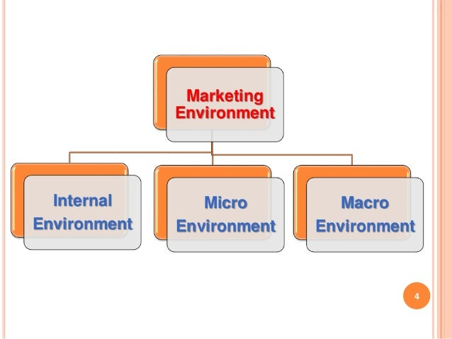 marketing environment Definition of business environment: all of the factors, both internal and external, which influence the function of a business internal factors include.
