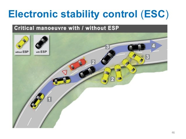 Electronic Stability Control >> Electronic Stability Control 2018 2019 Car Release And Reviews