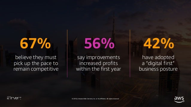 Accelerate Innovation and Maximize Business Value with Serverless Applications (SRV212-R1) - AWS re:Invent 2018 Slide 3