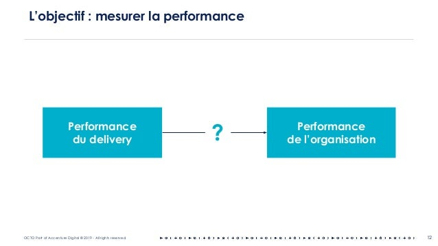 OCTO Part of Accenture Digital © 2019 - All rights reserved 12 L'objectif : mesurer la performance Performance du delivery...
