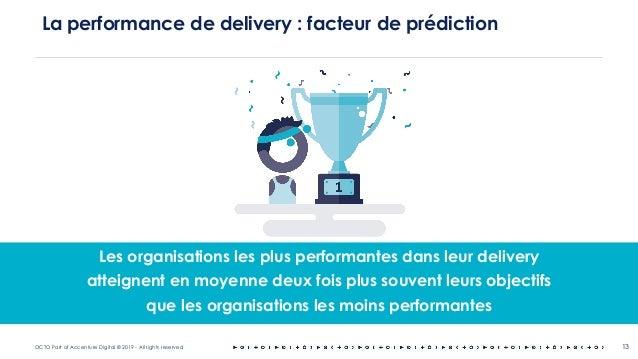 OCTO Part of Accenture Digital © 2019 - All rights reserved 13 La performance de delivery : facteur de prédiction Les orga...