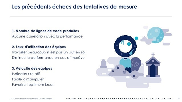 OCTO Part of Accenture Digital © 2019 - All rights reserved 1. Nombre de lignes de code produites Aucune corrélation avec ...