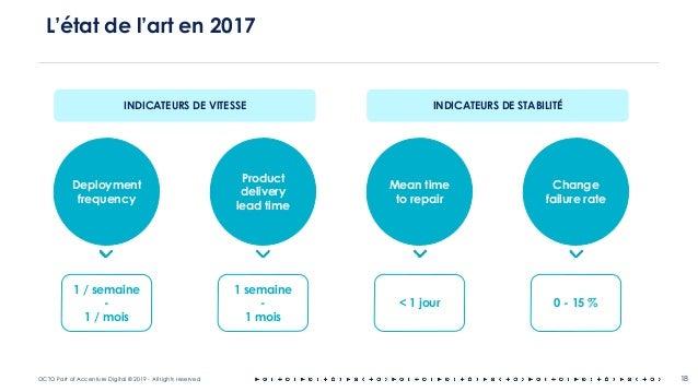 OCTO Part of Accenture Digital © 2019 - All rights reserved L'état de l'art en 2017 18 Change failure rate Mean time to re...