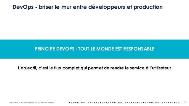 OCTO Part of Accenture Digital © 2019 - All rights reserved 23 DevOps - briser le mur entre développeurs et production PRI...