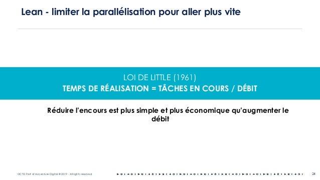 OCTO Part of Accenture Digital © 2019 - All rights reserved 24 Lean - limiter la parallélisation pour aller plus vite LOI ...