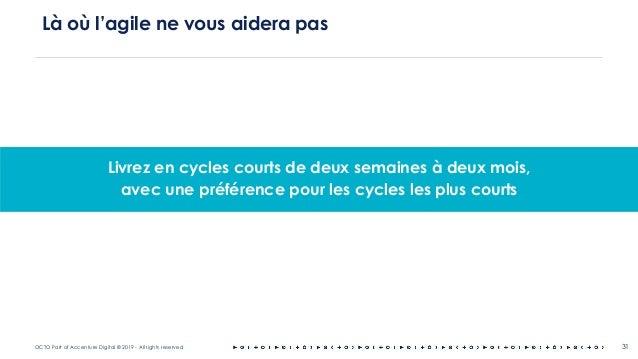 OCTO Part of Accenture Digital © 2019 - All rights reserved 31 Là où l'agile ne vous aidera pas Livrez en cycles courts de...