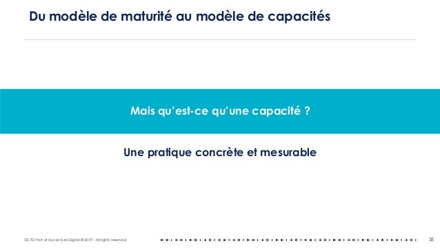 OCTO Part of Accenture Digital © 2019 - All rights reserved 35 Du modèle de maturité au modèle de capacités Mais qu'est-ce...