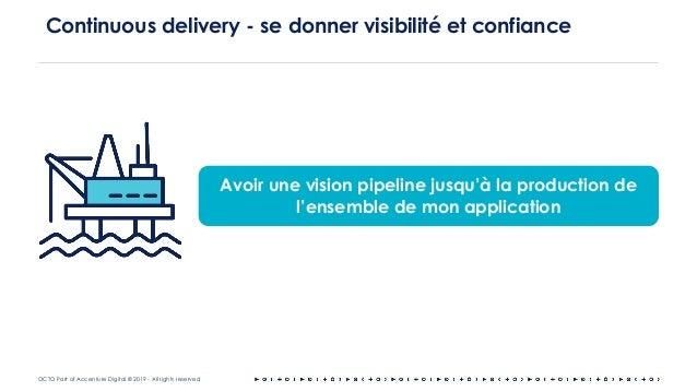 OCTO Part of Accenture Digital © 2019 - All rights reserved Continuous delivery - se donner visibilité et confiance Avoir ...
