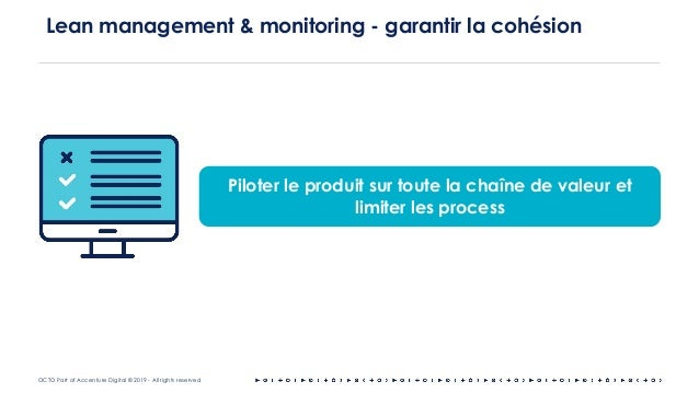 OCTO Part of Accenture Digital © 2019 - All rights reserved Lean management & monitoring - garantir la cohésion Piloter le...