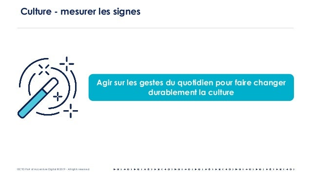 OCTO Part of Accenture Digital © 2019 - All rights reserved Culture - mesurer les signes Agir sur les gestes du quotidien ...