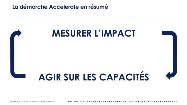 OCTO Part of Accenture Digital © 2019 - All rights reserved La démarche Accelerate en résumé MESURER L'IMPACT AGIR SUR LES...