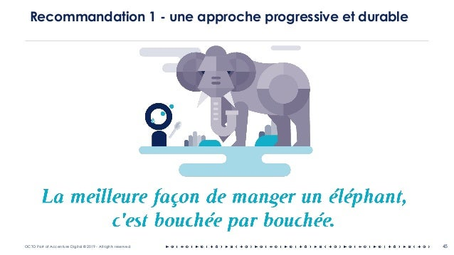 OCTO Part of Accenture Digital © 2019 - All rights reserved Recommandation 1 - une approche progressive et durable 45