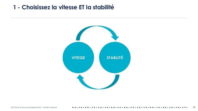 OCTO Part of Accenture Digital © 2019 - All rights reserved 55 1 - Choisissez la vitesse ET la stabilité VITESSE STABILITÉ