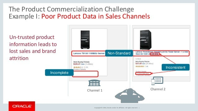 product commercialization