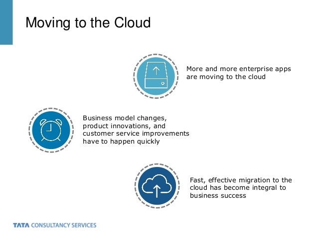 Moving to the Cloud More and more enterprise apps are moving to the cloud Business model changes, product innovations, and...