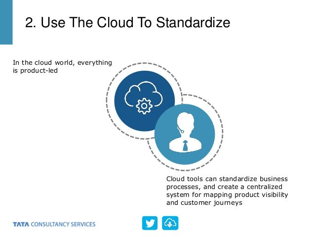 2. Use The Cloud To Standardize In the cloud world, everything is product-led Cloud tools can standardize business process...