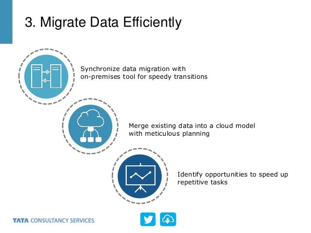 3. Migrate Data Efficiently Synchronize data migration with on-premises tool for speedy transitions Merge existing data in...