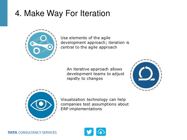 4. Make Way For Iteration Use elements of the agile development approach; iteration is central to the agile approach An it...