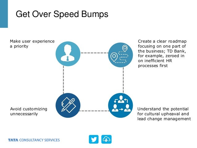 Get Over Speed Bumps Make user experience a priority Create a clear roadmap focusing on one part of the business; TD Bank,...