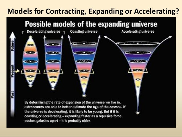 Accelerated expansion of universe and evolving ideas about ...
