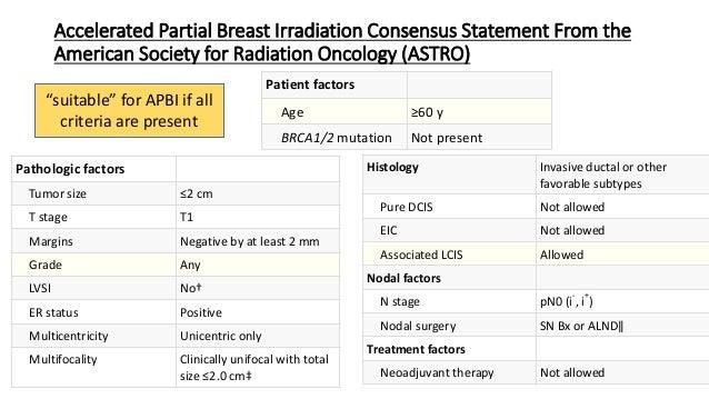 Whole breast irradiation apbi