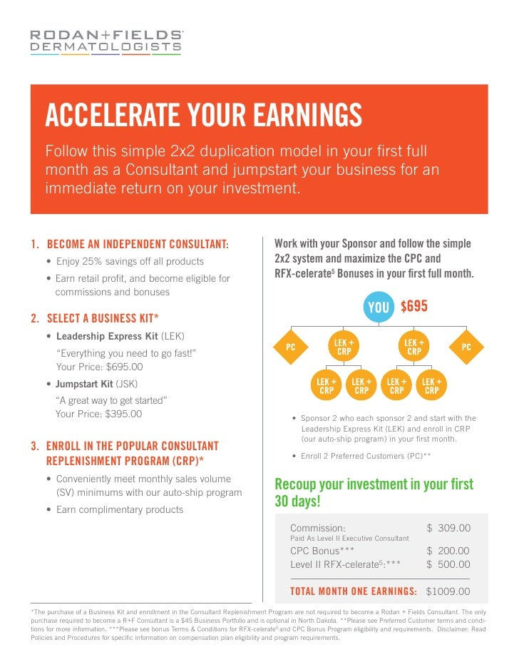 ACCELERATE YOUR EARNINGS     Follow this simple 2x2 duplication model in your first full     month as a Consultant and jum...