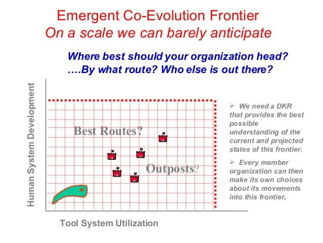 Emergent Co-Evolution Frontier On a scale we can barely anticipate Outposts? Best Routes? Where best should your organizat...