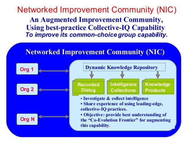 Networked Improvement Community (NIC) Dynamic Knowledge Repository Recorded Dialog Networked Improvement Community (NIC) A...