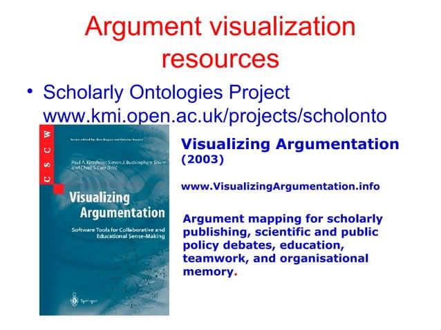 Argument visualization resources • Scholarly Ontologies Project www.kmi.open.ac.uk/projects/scholonto Visualizing Argument...