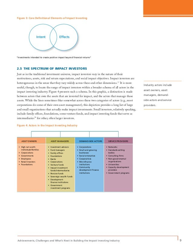 Achievements, Challenges and What's Next in Building the Impact Investing Industry | 9 Figure 3: Core Definitional Elements...