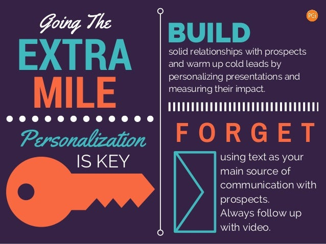 EXTRA MILE Going The BUILDsolid relationships with prospects and warm up cold leads by personalizing presentations and mea...