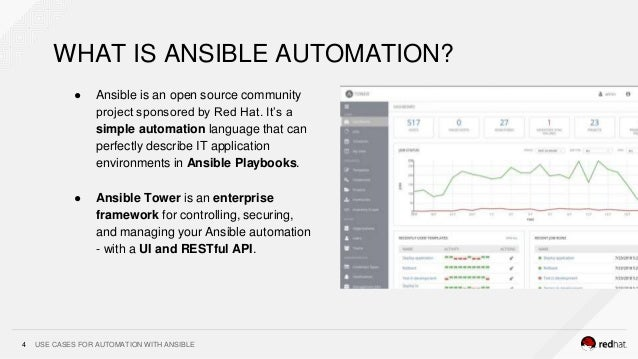 Accelerating with Ansible