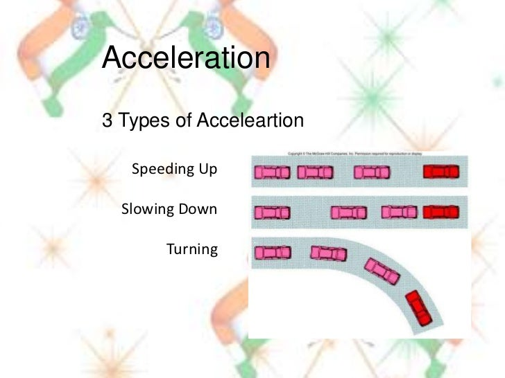 Acceleration<br />3 Types of Acceleartion<br />Speeding Up<br />Slowing Down<br />Turning<br />