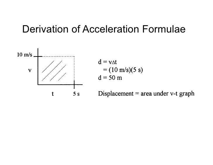 Derivation of Acceleration Formulae
