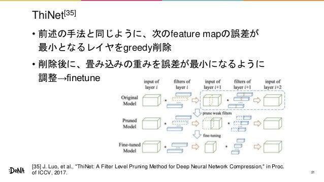 ThiNet[35] • 前述の手法と同じように、次のfeature mapの誤差が 最小となるレイヤをgreedy削除 • 削除後に、畳み込みの重みを誤差が最小になるように 調整→finetune 21 [35] J. Luo, et al....