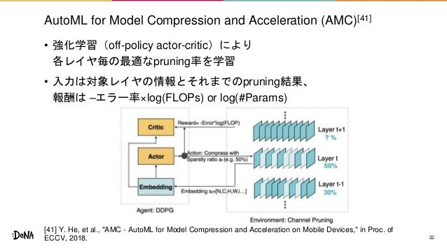 AutoML for Model Compression and Acceleration (AMC)[41] • 強化学習(off-policy actor-critic)により 各レイヤ毎の最適なpruning率を学習 • 入力は対象レイヤ...
